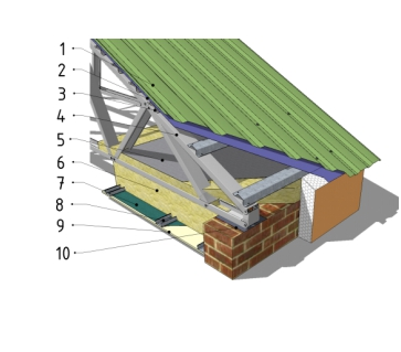 Крыша - Полиуретан + профилированный настил