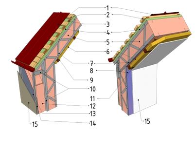 Крыша - Мансарда + полиуретан