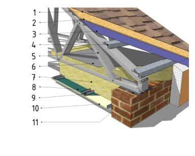 Крыша - Полиуретан + битумная черепица