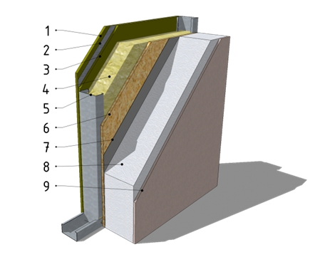 Cтены - Полистирол + каменная вата